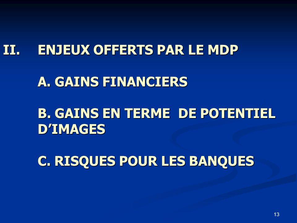 13 II.ENJEUX OFFERTS PAR LE MDP A. GAINS FINANCIERS B. GAINS EN TERME DE POTENTIEL DIMAGES C. RISQUES POUR LES BANQUES