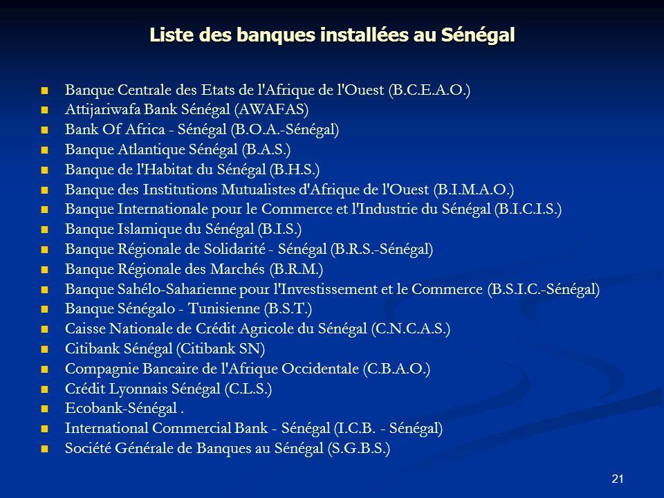 21 Liste des banques installées au Sénégal Banque Centrale des Etats de l'Afrique de l'Ouest (B.C.E.A.O.) Attijariwafa Bank Sénégal (AWAFAS) Bank Of A