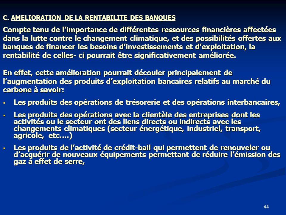 44 C. AMELIORATION DE LA RENTABILITE DES BANQUES Compte tenu de limportance de différentes ressources financières affectées dans la lutte contre le ch