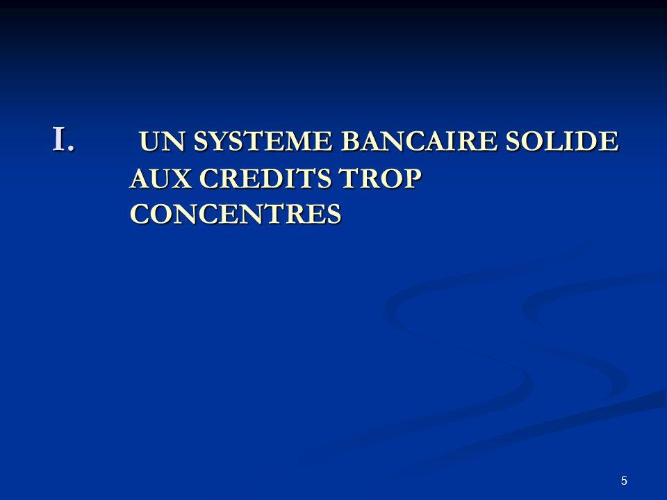 5 I. UN SYSTEME BANCAIRE SOLIDE AUX CREDITS TROP CONCENTRES