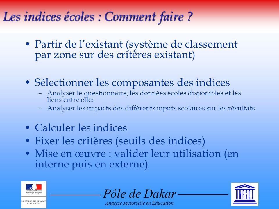 Pôle de Dakar Analyse sectorielle en Education Les indices écoles : Comment faire ? Partir de lexistant (système de classement par zone sur des critèr