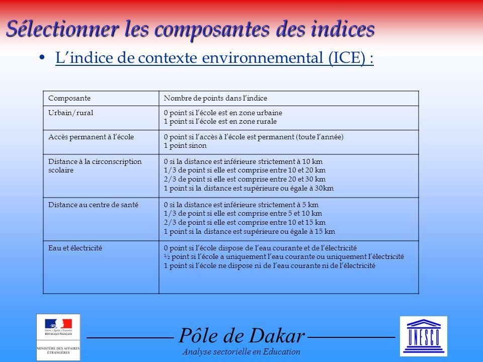Pôle de Dakar Analyse sectorielle en Education Sélectionner les composantes des indices Lindice de contexte environnemental (ICE) : ComposanteNombre d