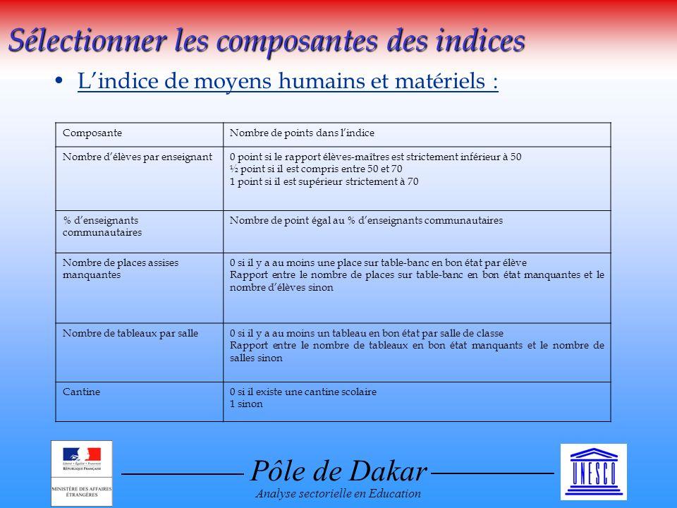 Pôle de Dakar Analyse sectorielle en Education Sélectionner les composantes des indices Lindice de moyens humains et matériels : ComposanteNombre de p