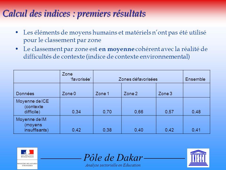 Pôle de Dakar Analyse sectorielle en Education Calcul des indices : premiers résultats Les éléments de moyens humains et matériels nont pas été utilis