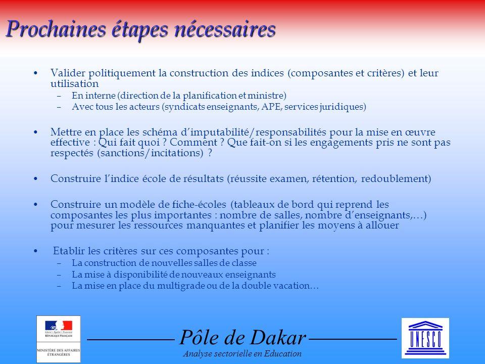 Pôle de Dakar Analyse sectorielle en Education Valider politiquement la construction des indices (composantes et critères) et leur utilisation –En int