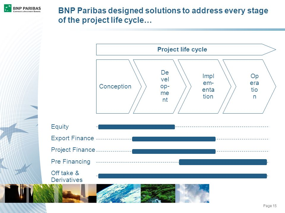 Page 15 BNP Paribas designed solutions to address every stage of the project life cycle… Conception De vel op- me nt Impl em- enta tion Op era tio n Equity Project Finance Off take & Derivatives Export Finance Pre Financing Project life cycle
