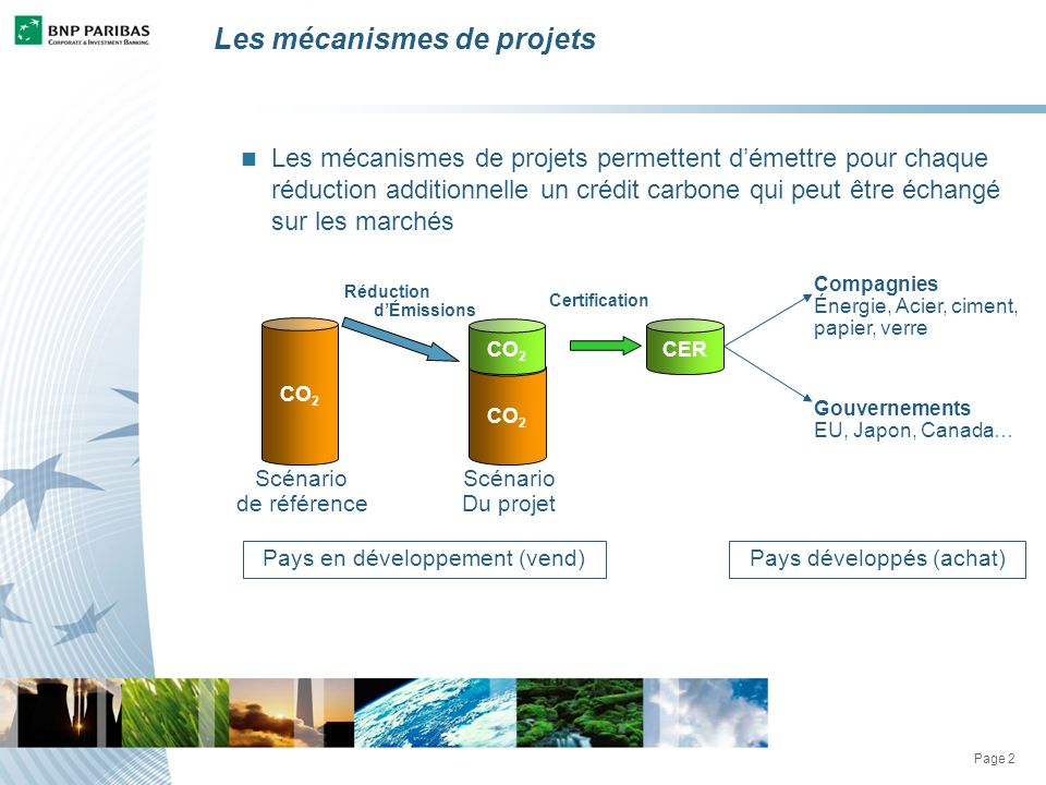 Carbon Finance and Trading BNP Paribas expertise