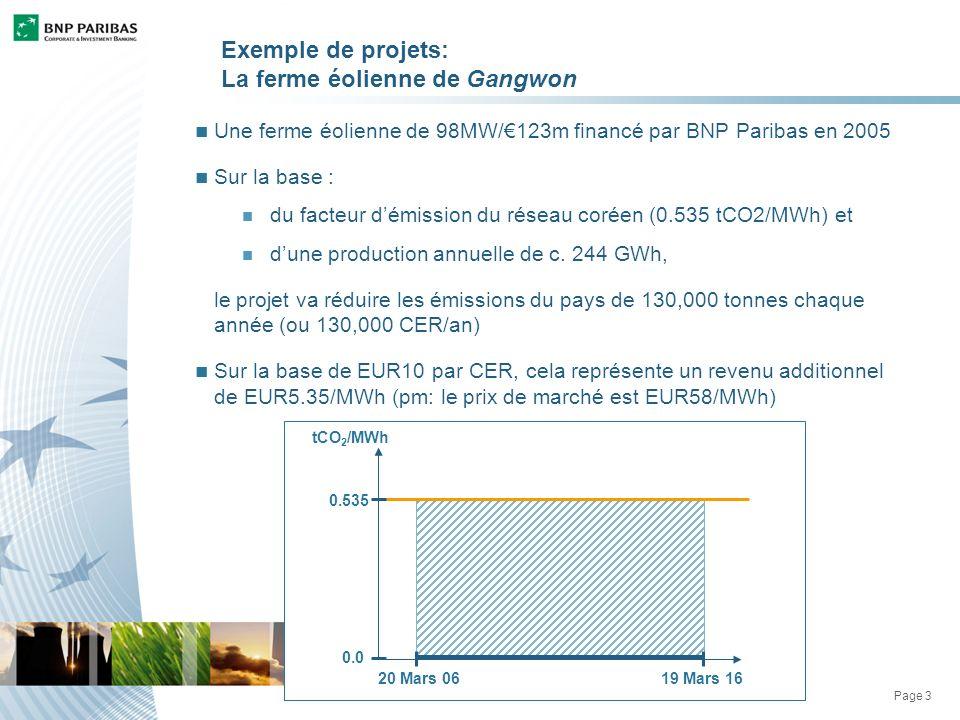 Page 3 Exemple de projets: La ferme éolienne de Gangwon Une ferme éolienne de 98MW/123m financé par BNP Paribas en 2005 Sur la base : du facteur démission du réseau coréen (0.535 tCO2/MWh) et dune production annuelle de c.