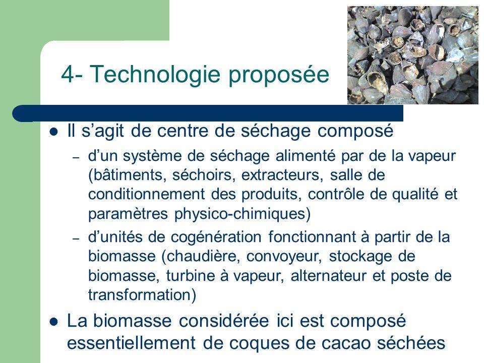 4- Technologie proposée Il sagit de centre de séchage composé – dun système de séchage alimenté par de la vapeur (bâtiments, séchoirs, extracteurs, sa