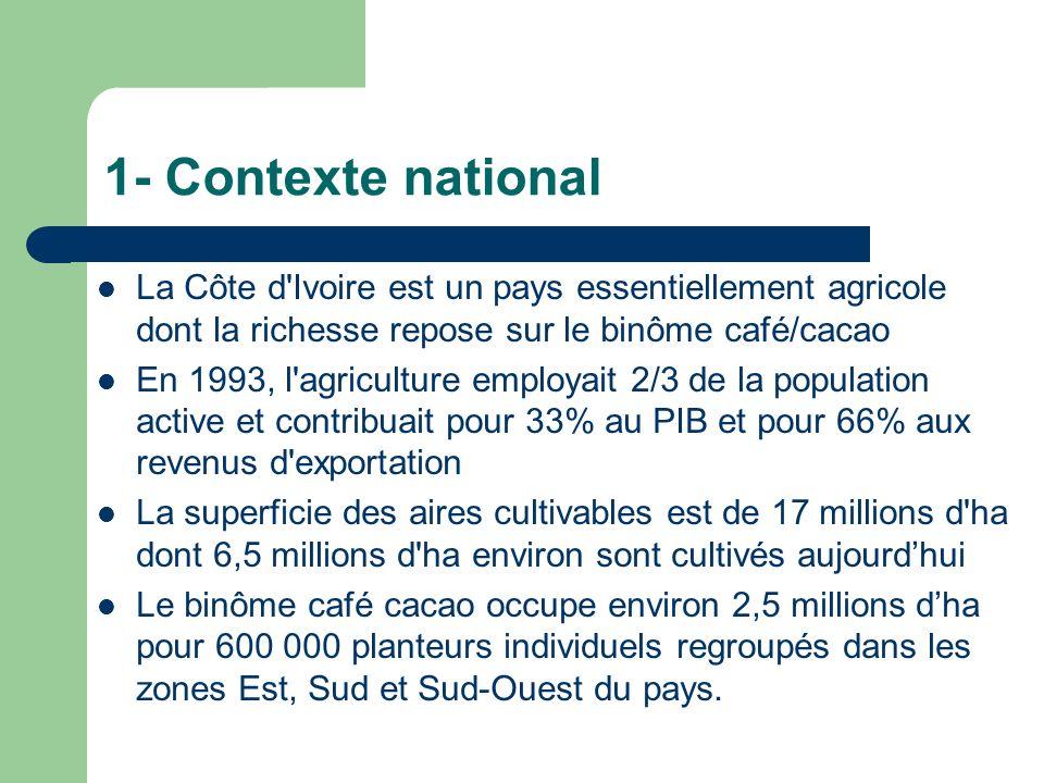 1- Contexte national La Côte d'Ivoire est un pays essentiellement agricole dont la richesse repose sur le binôme café/cacao En 1993, l'agriculture emp