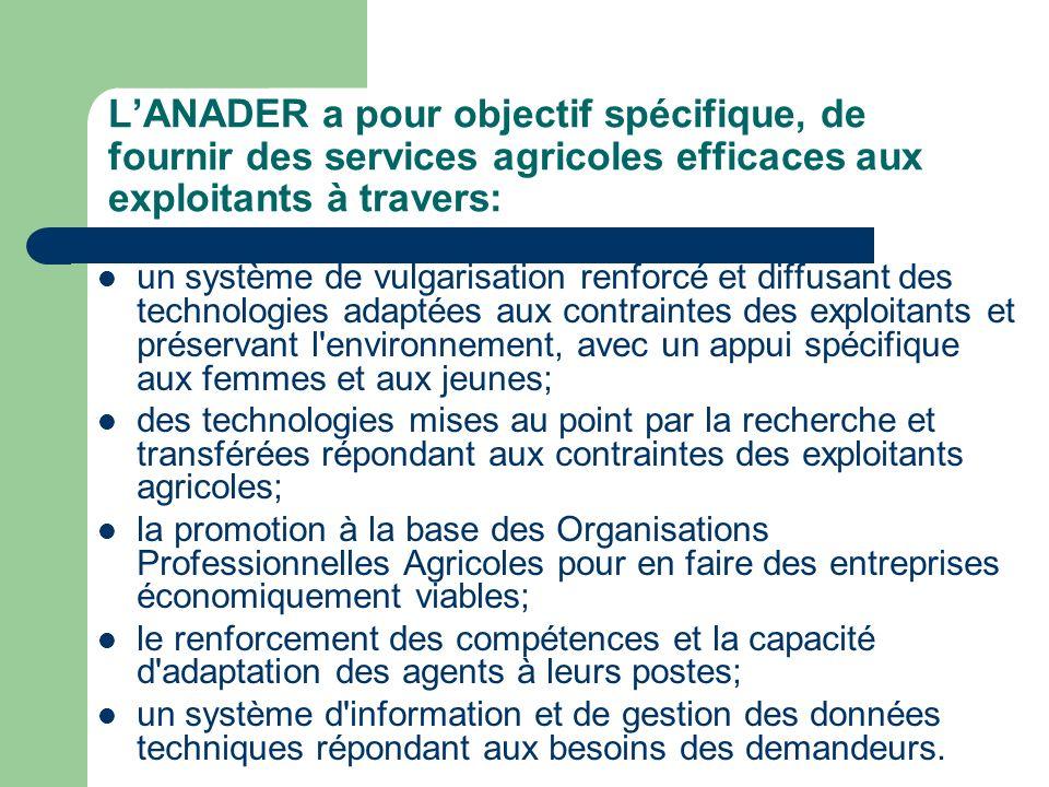 LANADER a pour objectif spécifique, de fournir des services agricoles efficaces aux exploitants à travers: un système de vulgarisation renforcé et dif