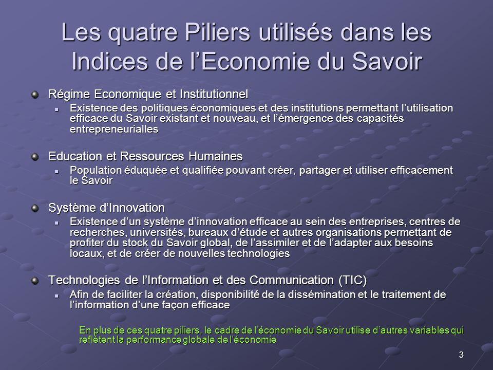 3 Les quatre Piliers utilisés dans les Indices de lEconomie du Savoir Régime Economique et Institutionnel Existence des politiques économiques et des
