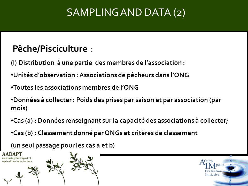 Title Pêche/Pisciculture : (I) Distribution à une partie des membres de lassociation : Unités dobservation : Associations de pêcheurs dans lONG Toutes