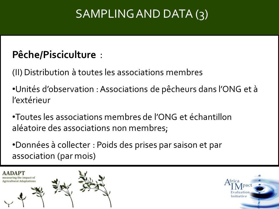 Title Pêche/Pisciculture : (II) Distribution à toutes les associations membres Unités dobservation : Associations de pêcheurs dans lONG et à lextérieu