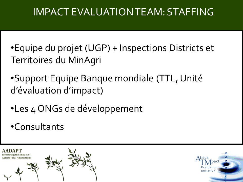 Title Equipe du projet (UGP) + Inspections Districts et Territoires du MinAgri Support Equipe Banque mondiale (TTL, Unité dévaluation dimpact) Les 4 O