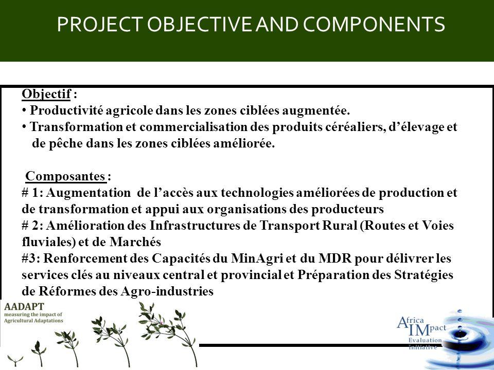 Title Objectif : Productivité agricole dans les zones ciblées augmentée. Transformation et commercialisation des produits céréaliers, délevage et de p