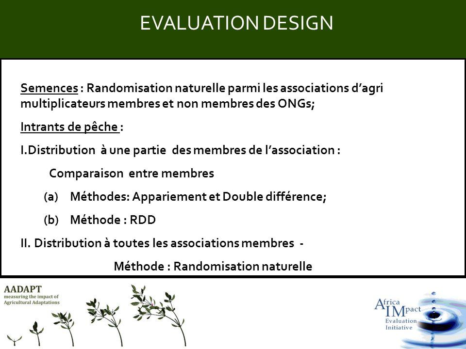 Title Semences : Randomisation naturelle parmi les associations dagri multiplicateurs membres et non membres des ONGs; Intrants de pêche : I.Distribut