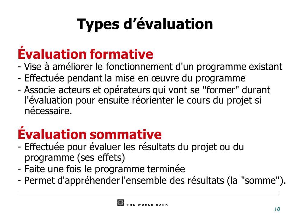 10 Types dévaluation Évaluation formative - Vise à améliorer le fonctionnement d un programme existant - Effectuée pendant la mise en œuvre du programme - Associe acteurs et opérateurs qui vont se former durant l évaluation pour ensuite réorienter le cours du projet si nécessaire.