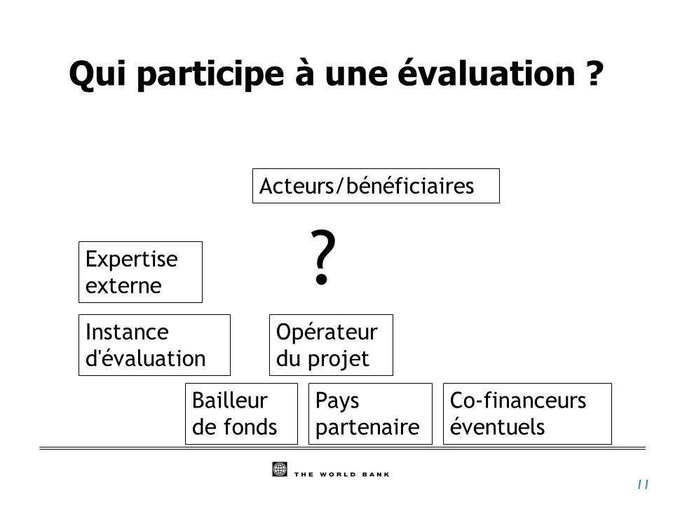 11 Bailleur de fonds Pays partenaire Co-financeurs éventuels Instance d'évaluation Opérateur du projet Expertise externe Acteurs/bénéficiaires ? Qui p