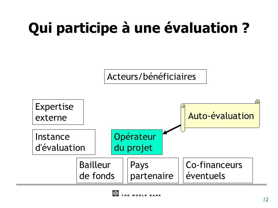 12 Bailleur de fonds Pays partenaire Co-financeurs éventuels Instance d évaluation Opérateur du projet Expertise externe Acteurs/bénéficiaires Auto-évaluation Qui participe à une évaluation ?