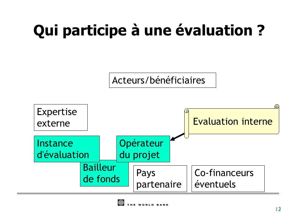 13 Bailleur de fonds Pays partenaire Co-financeurs éventuels Instance d évaluation Opérateur du projet Expertise externe Acteurs/bénéficiaires Evaluation interne Qui participe à une évaluation ?