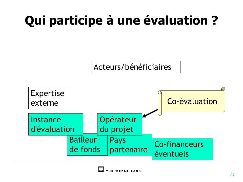 14 Bailleur de fonds Pays partenaire Co-financeurs éventuels Instance d évaluation Opérateur du projet Expertise externe Acteurs/bénéficiaires Co-évaluation Qui participe à une évaluation ?