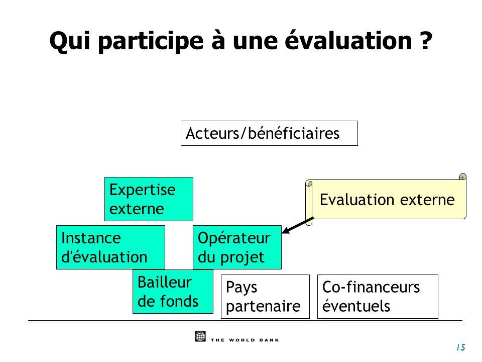 15 Bailleur de fonds Pays partenaire Co-financeurs éventuels Instance d évaluation Opérateur du projet Expertise externe Acteurs/bénéficiaires Evaluation externe Qui participe à une évaluation ?