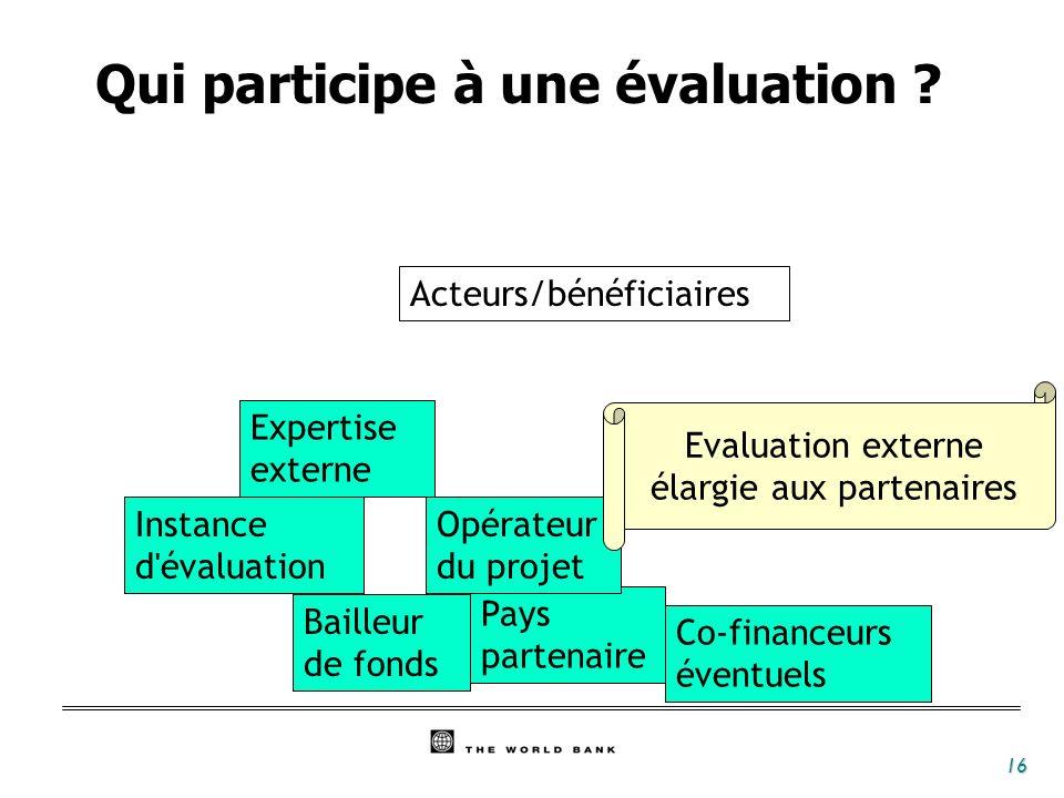 16 Bailleur de fonds Pays partenaire Co-financeurs éventuels Instance d évaluation Opérateur du projet Expertise externe Acteurs/bénéficiaires Evaluation externe élargie aux partenaires Qui participe à une évaluation ?