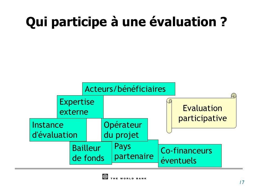 17 Bailleur de fonds Pays partenaire Co-financeurs éventuels Instance d évaluation Opérateur du projet Expertise externe Acteurs/bénéficiaires Evaluation participative Qui participe à une évaluation ?
