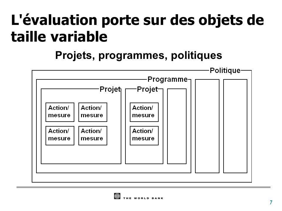 7 Projets, programmes, politiques L'évaluation porte sur des objets de taille variable