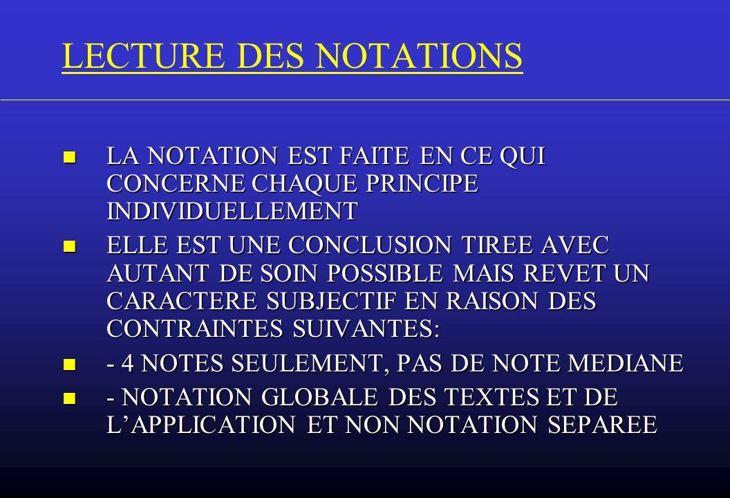 LECTURE DES NOTATIONS (SUITE) LES NUANCES SONT INTRODUITES DANS CHACUNE DES PARTIES : LES NUANCES SONT INTRODUITES DANS CHACUNE DES PARTIES : DESCRIPTION DU SYSTEME EVALUATION ET COMMENTAIRES.