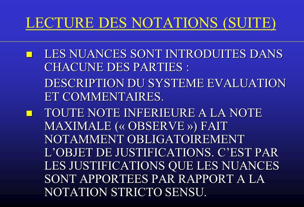 LECTURE DES NOTATIONS (SUITE) LES NUANCES SONT INTRODUITES DANS CHACUNE DES PARTIES : LES NUANCES SONT INTRODUITES DANS CHACUNE DES PARTIES : DESCRIPT