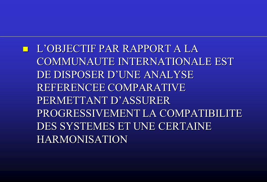 LOBJECTIF PAR RAPPORT A LA COMMUNAUTE INTERNATIONALE EST DE DISPOSER DUNE ANALYSE REFERENCEE COMPARATIVE PERMETTANT DASSURER PROGRESSIVEMENT LA COMPAT
