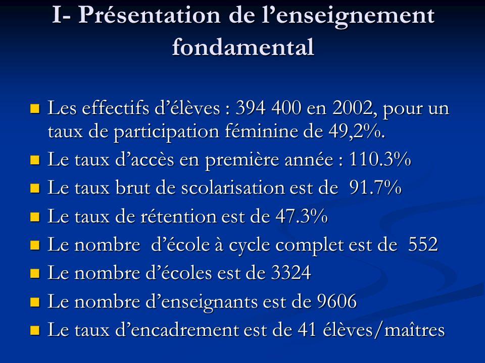 IV-1 Gestion administrative Le ratio déterminant la corrélation entre le nombre denseignants et le nombre délèves par école a connu une légère augmentation pour se situer à 82%, à 3 points de différence de la valeur cible pour cet indicateur à lhorizon 2005 (85%).
