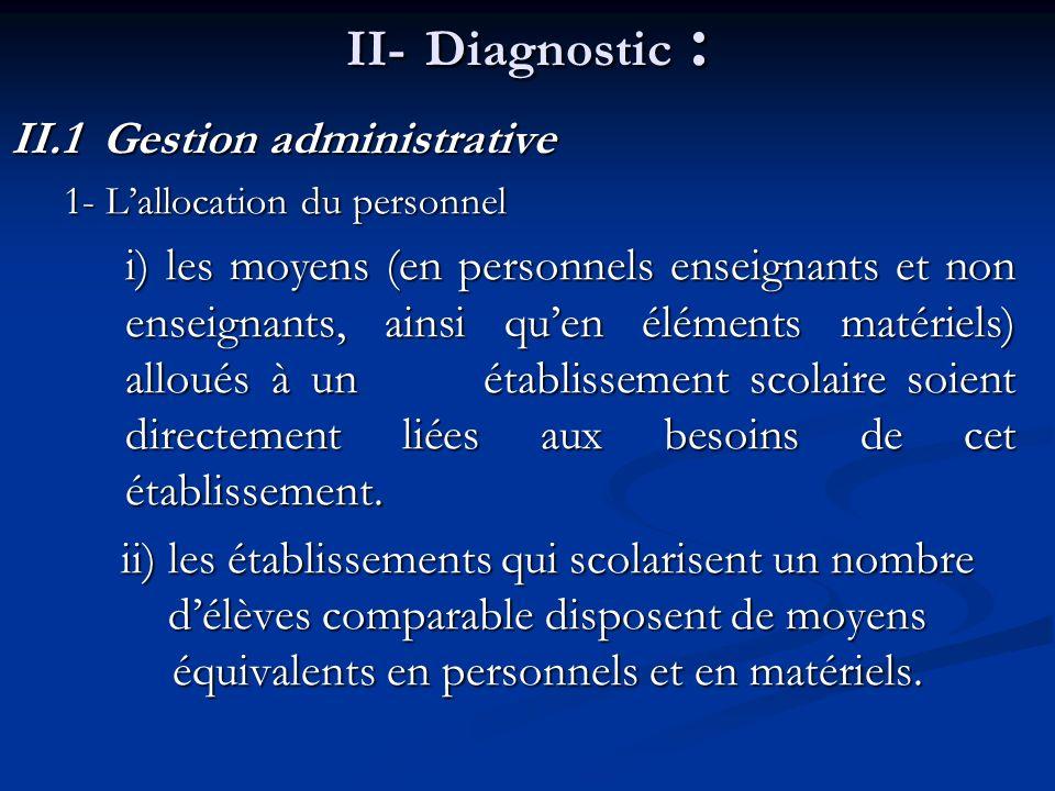 II- Diagnostic : II.1 Gestion administrative 1- Lallocation du personnel i) les moyens (en personnels enseignants et non enseignants, ainsi quen éléments matériels) alloués à un établissement scolaire soient directement liées aux besoins de cet établissement.