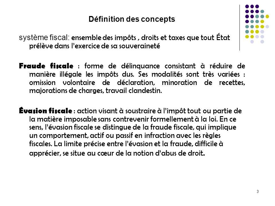3 Définition des concepts système fiscal: ensemble des impôts, droits et taxes que tout État prélève dans lexercice de sa souveraineté Fraude fiscale : forme de délinquance consistant à réduire de manière illégale les impôts dus.