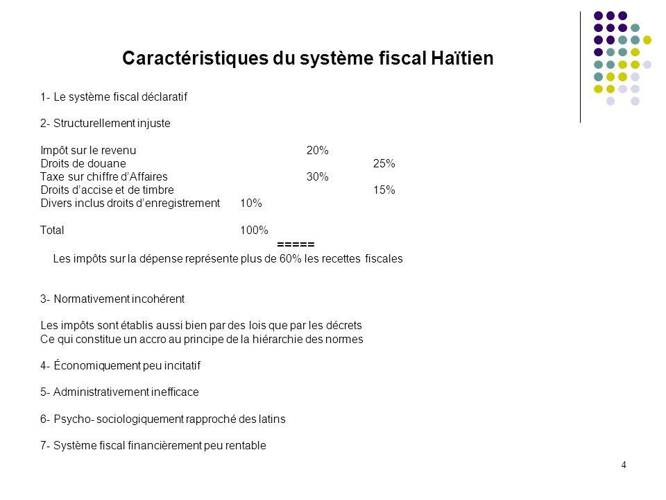 4 Caractéristiques du système fiscal Haïtien 1- Le système fiscal déclaratif 2- Structurellement injuste Impôt sur le revenu20% Droits de douane25% Taxe sur chiffre dAffaires30% Droits daccise et de timbre15% Divers inclus droits denregistrement10% Total 100% ===== Les impôts sur la dépense représente plus de 60% les recettes fiscales 3- Normativement incohérent Les impôts sont établis aussi bien par des lois que par les décrets Ce qui constitue un accro au principe de la hiérarchie des normes 4- Économiquement peu incitatif 5- Administrativement inefficace 6- Psycho- sociologiquement rapproché des latins 7- Système fiscal financièrement peu rentable