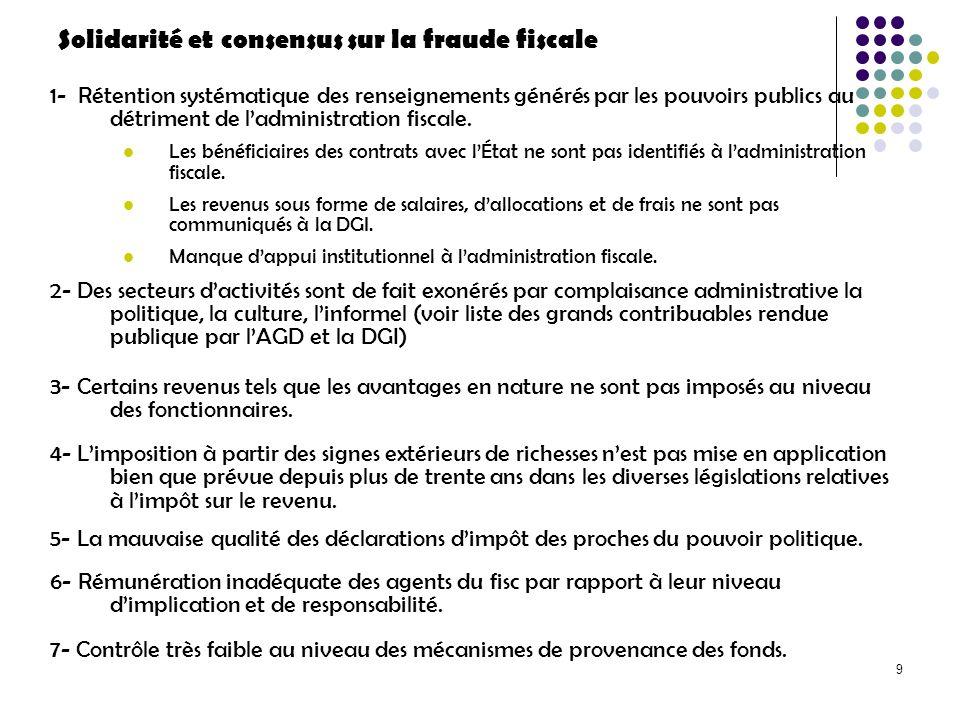 10 Conséquences de la fraude fiscale - Prive lÉtat de ressources financières - Fausse les statistiques (sous –évaluation de la production, des ventes…) - Fausse le calcul des agrégats macro-économiques - Alimente léconomie informelle ou souterraine - Facilite la concurrence déloyale entre opérateurs économiques - Paralyse laction de lÉtat - Provoque des tensions sociales - Accélère laffaiblissement de lÉtat et par conséquent les institutions - Détruit lesprit de risque et daventure indispensable à linvestissement - Favorise lhémorragie des devises, en renforçant les économies doutre-mer.
