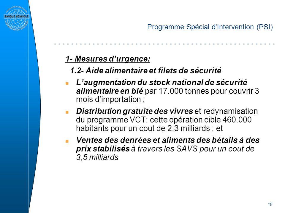 18 Programme Spécial dIntervention (PSI) 1- Mesures durgence: 1.2- Aide alimentaire et filets de sécurité n Laugmentation du stock national de sécurit