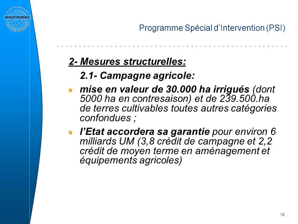 19 Programme Spécial dIntervention (PSI) 2- Mesures structurelles: 2.1- Campagne agricole: n mise en valeur de 30.000 ha irrigués (dont 5000 ha en con