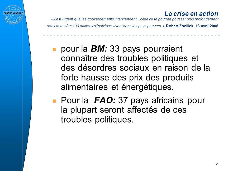 2 La crise en action «Il est urgent que les gouvernements interviennent…cette crise pourrait pousser plus profondément dans la misère 100 millions d'i