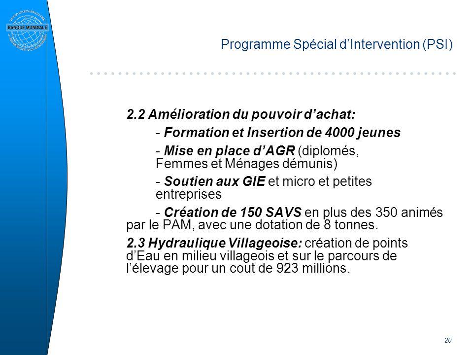 20 Programme Spécial dIntervention (PSI) 2.2 Amélioration du pouvoir dachat: - Formation et Insertion de 4000 jeunes - Mise en place dAGR (diplomés, F