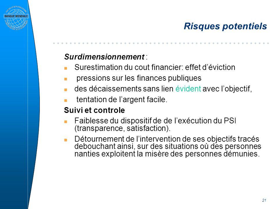 21 Risques potentiels Surdimensionnement : n Surestimation du cout financier: effet déviction n pressions sur les finances publiques n des décaissemen