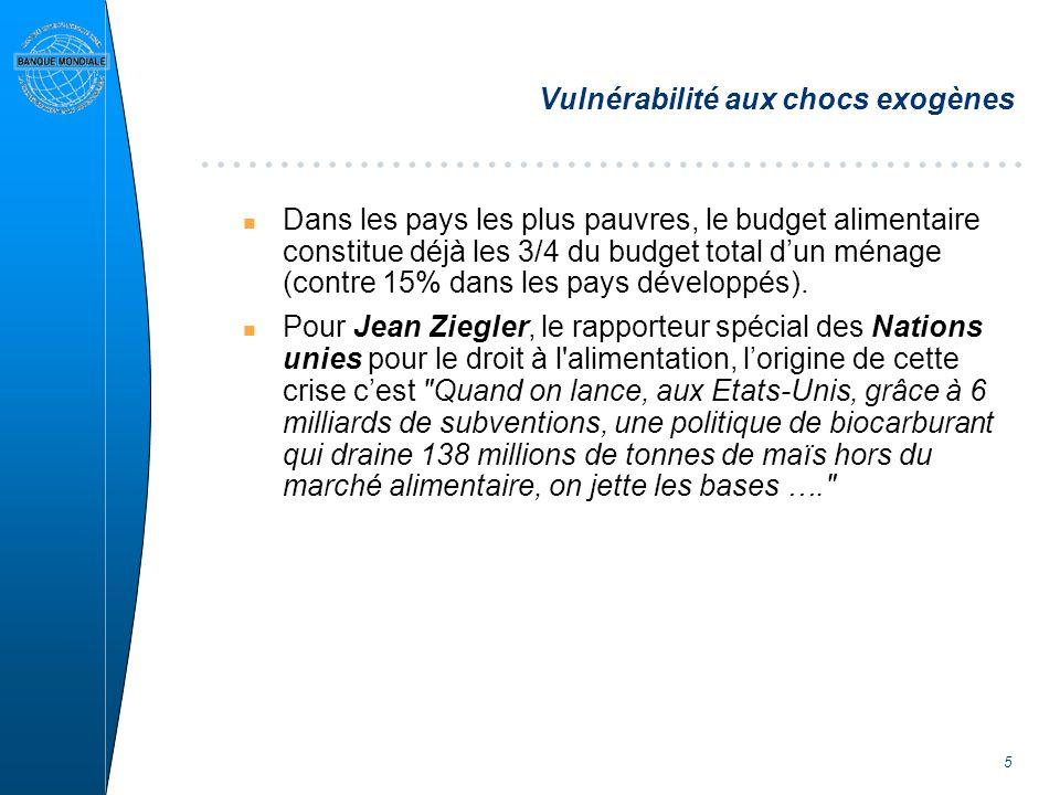 5 Vulnérabilité aux chocs exogènes n Dans les pays les plus pauvres, le budget alimentaire constitue déjà les 3/4 du budget total dun ménage (contre 15% dans les pays développés).