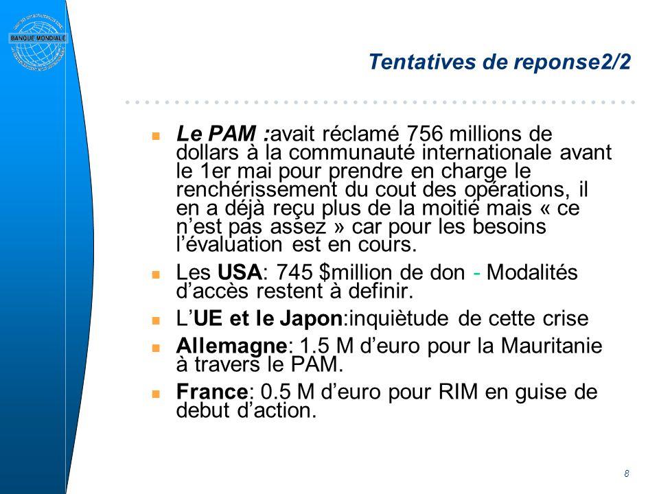 8 Tentatives de reponse2/2 n Le PAM :avait réclamé 756 millions de dollars à la communauté internationale avant le 1er mai pour prendre en charge le r