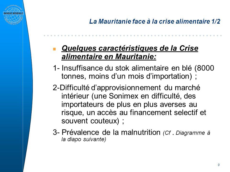 9 La Mauritanie face à la crise alimentaire 1/2 n Quelques caractéristiques de la Crise alimentaire en Mauritanie: 1- Insuffisance du stok alimentaire en blé (8000 tonnes, moins dun mois dimportation) ; 2-Difficulté dapprovisionnement du marché intérieur (une Sonimex en difficulté, des importateurs de plus en plus averses au risque, un accès au financement selectif et souvent couteux) ; 3- Prévalence de la malnutrition (Cf.