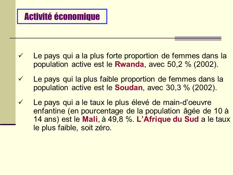 Le pays qui a la plus forte proportion de femmes dans la population active est le Rwanda, avec 50,2 % (2002).