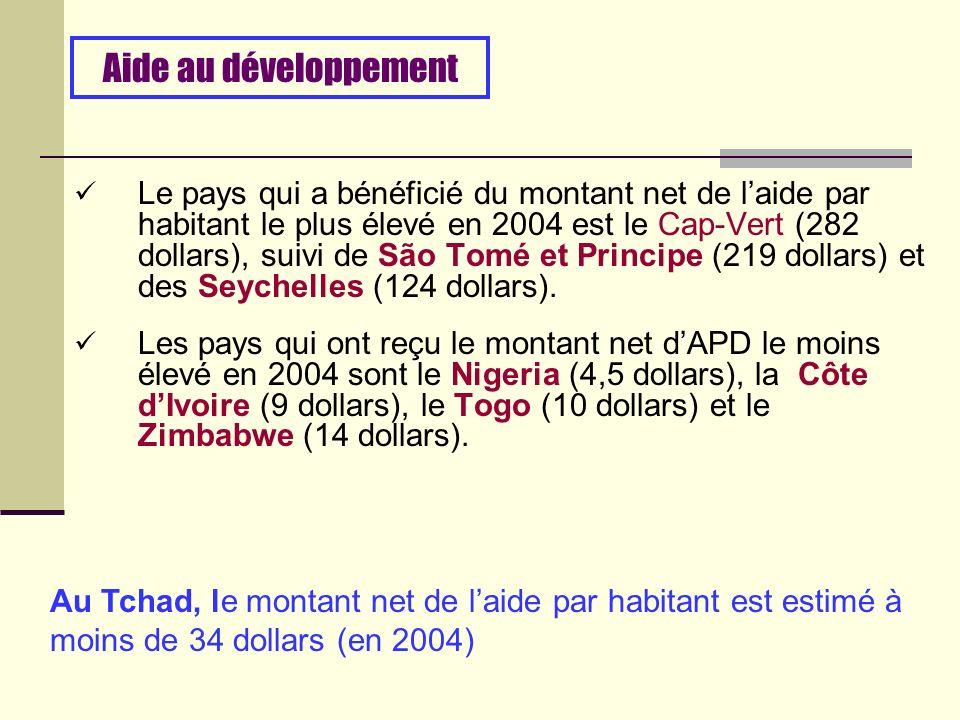 Le pays qui a bénéficié du montant net de laide par habitant le plus élevé en 2004 est le Cap-Vert (282 dollars), suivi de São Tomé et Principe (219 dollars) et des Seychelles (124 dollars).