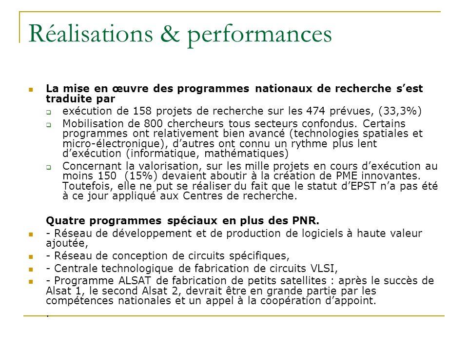 Réalisations & performances La mise en œuvre des programmes nationaux de recherche sest traduite par exécution de 158 projets de recherche sur les 474