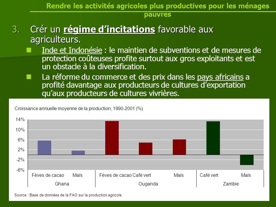 3.Crér un régime dincitations favorable aux agriculteurs.
